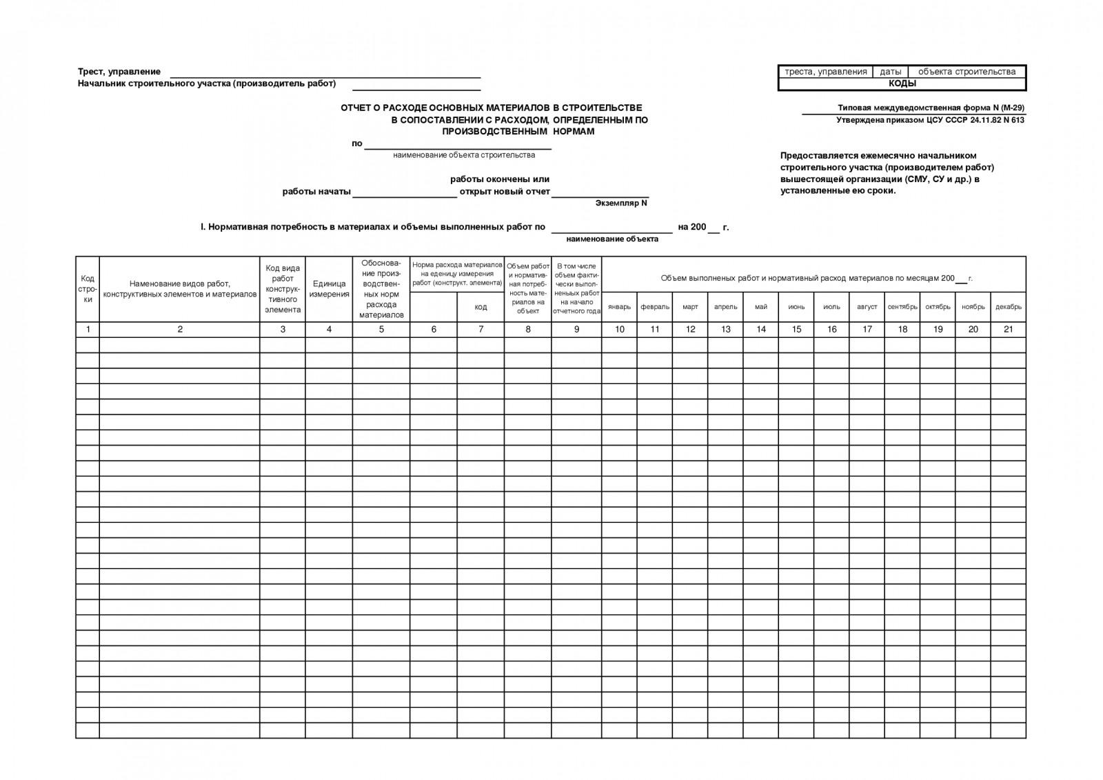 Бланк протокола измерения сопротивления металлической связи с заземлением
