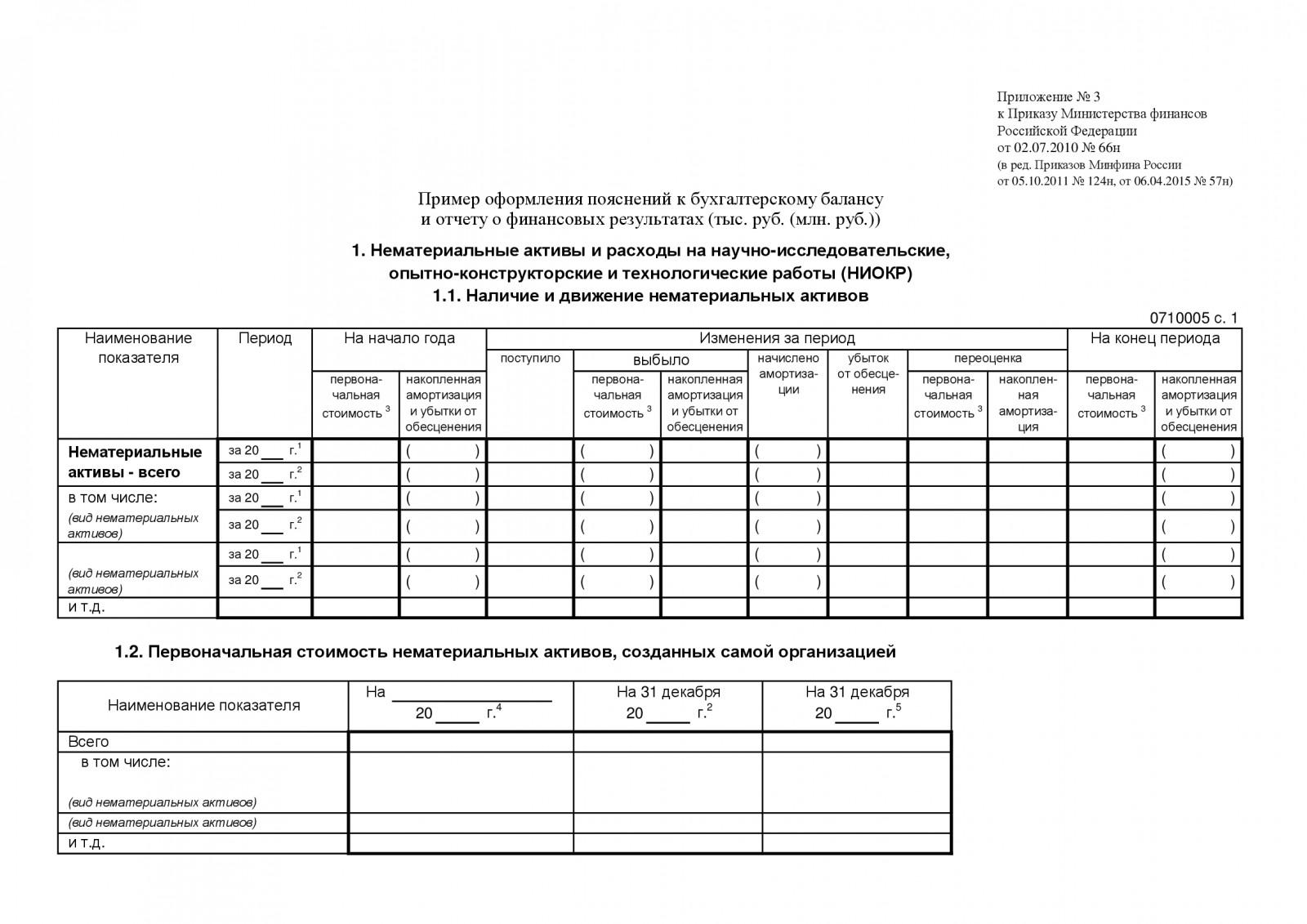 Заполнить форму бухгалтерской отчетности ф.5 образец