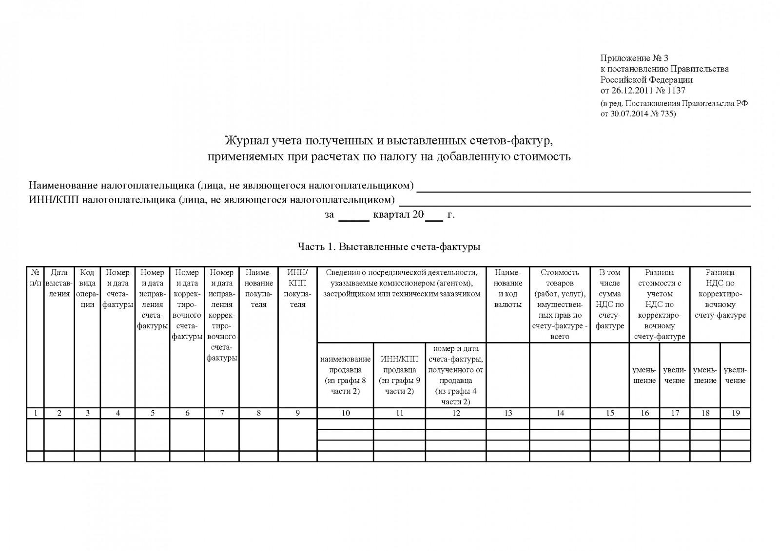 Как выглядит аналитическая выписка по счету