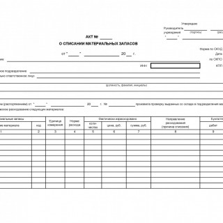 Акт о списании материальных запасов. ф.0504230