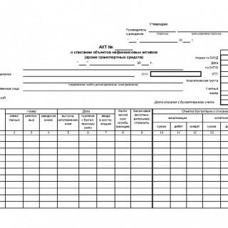 Акт о списании объектов нефинансовых активов (кроме транспортных средств). Форма 0504104