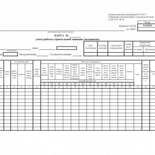 Карта учета работы строительной машины  (механизма). Форма ЭСМ-5