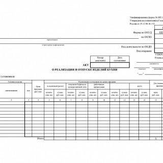 Форма ОП-10. Акт о реализации и отпуске изделий кухни