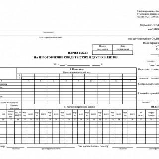 Форма ОП-25. Наряд - заказ на изготовление кондитерских и других изделий
