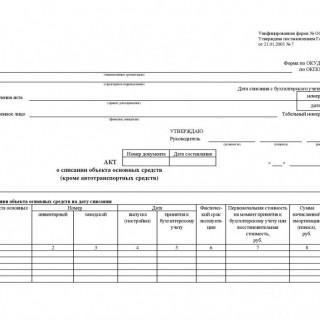 Форма  ОС-4. Акт о списании объекта основных средств