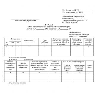Журнал учета приема больных и отказов в госпитализации форма 001/у