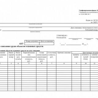 Акт о списании групп объектов основных средств (кроме автотранспортных средств). Форма ОС-4б