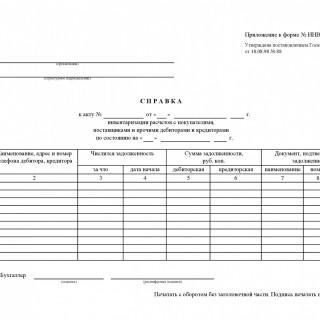 Приложение к форме N ИНВ-17 Справка к акту инвентаризации расчетов с покупателями, поставщиками и прочими дебиторами и кредиторами