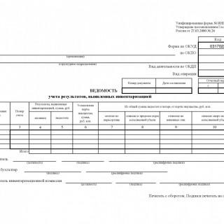 Форма ИНВ-26. Ведомость учета результатов, выявленных инвентаризацией