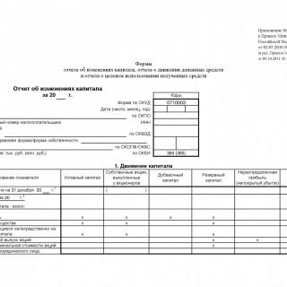 Отчет об изменениях капитала. Форма № 3