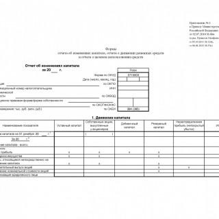 Отчет об изменениях капитала - Форма 3