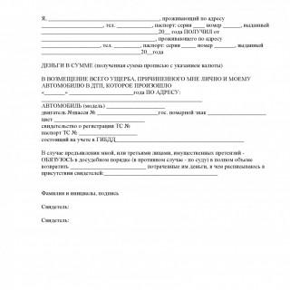 Расписка об отсутствии претензий