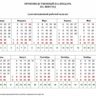 Производственный календарь на 2020 год и нормы времени при пятидневной рабочей неделе