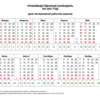 Производственный календарь на 2021 год для пятидневной рабочей недели
