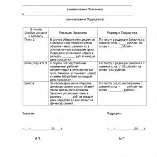 протокол разногласий к договору поставки образец украина