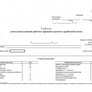 Табель учета использования рабочего времени и расчета заработной платы. ОКУД 0504421
