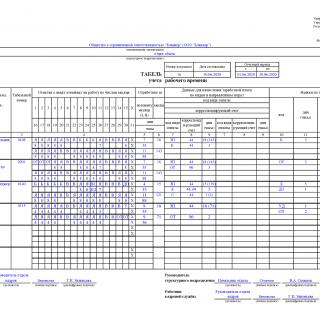 Табель учета рабочего времени по форма Т-13 на 2020 год