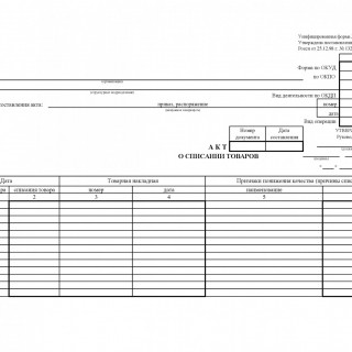 Акт о списании товаров. Форма ТОРГ-16