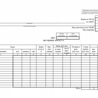 Акт об уценке лоскута. Форма ТОРГ-25