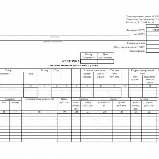 Карточка количественно-стоимостного учета. Форма ТОРГ-28
