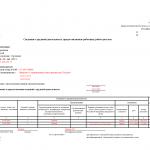 Форма СТД-Р. Сведения о трудовой деятельности